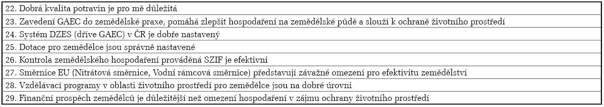 vh2016-09_zemedelske-hospodareni_tab02